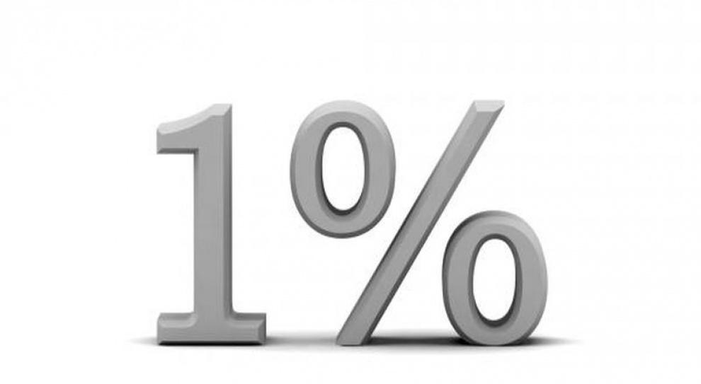 Tylko jeden procent a jak wielka pomoc