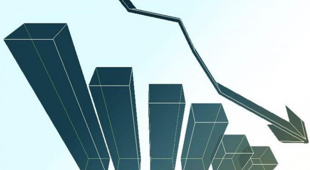 Wskaźnik Rynku Pracy w dół
