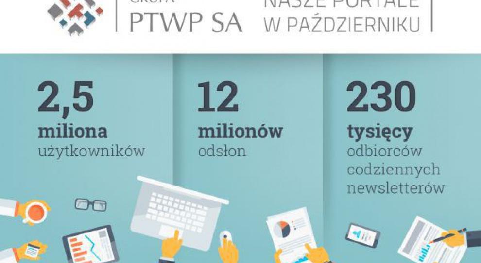 Rekordowa oglądalność portalu PulsHR.pl