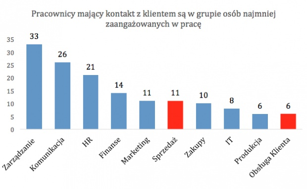 Źródło: Netsurvey analysis, wrzesień 2012