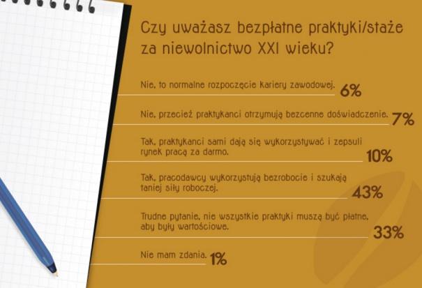 Źródło: NieParzeKawy.pl