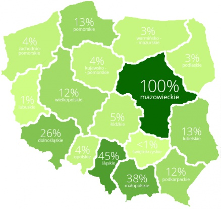 Popularność zapisu na zajęcia crossfitu w ciągu ostatniego półrocza (FitPlanner.pl).