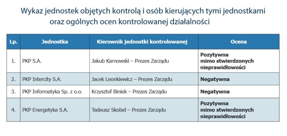 fot.nik.gov.pl