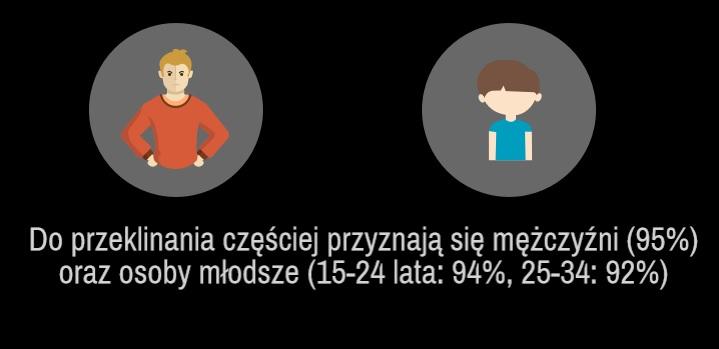 Przeklina też młodzież (fot.mat.pras.)