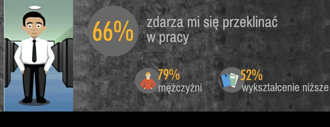 Polacy przeklinają nawet w pracy (fot.mat.pras.)