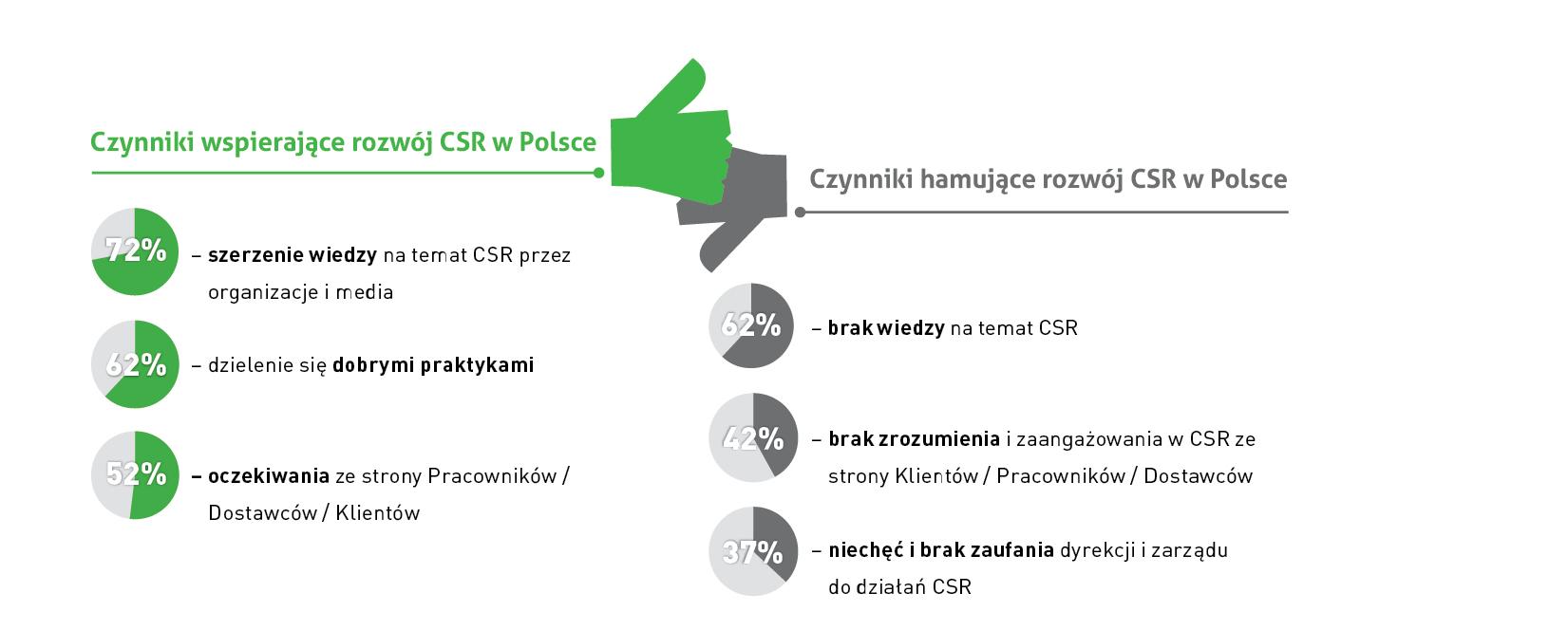 (źródło: Polsko-Francuska Izba Gospodarcza)