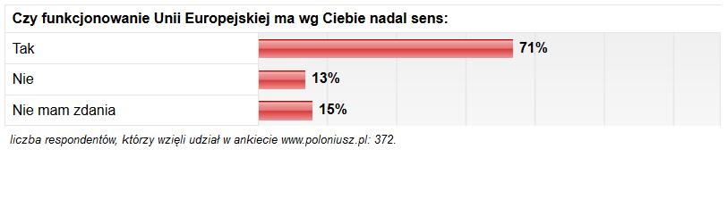 (Źródło: Poloniusz.pl)