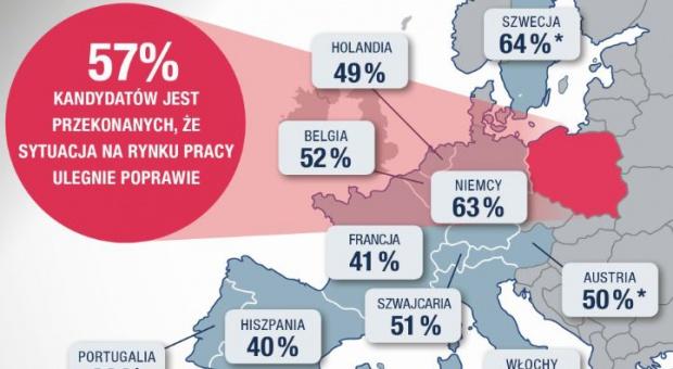 Jaka jest sytuacja zawodowa 20-, 30-, 40- i 50-latków w Polsce?