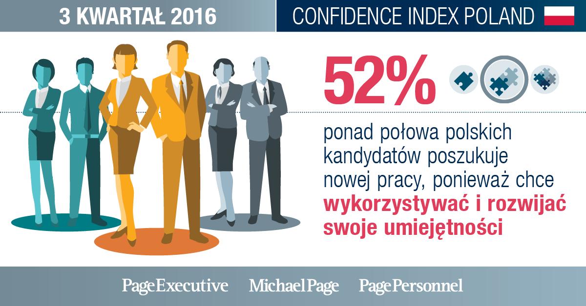 PL_Confidence_Index_01.png