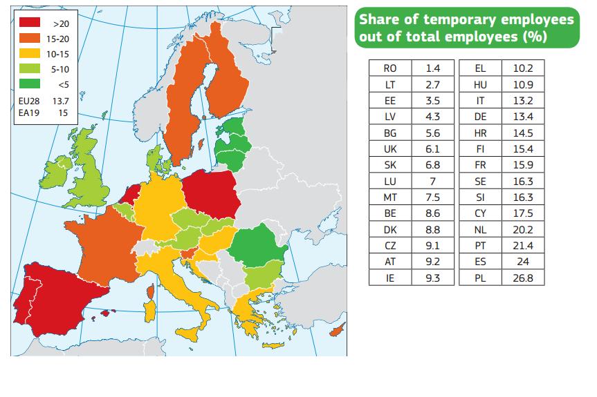 Udział pracowników tymczasowych w rynku (Źródłó: The Employment and Social Developments in Europe)