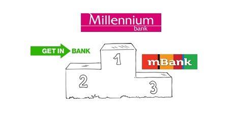 Najlepsze banki 2016 r.