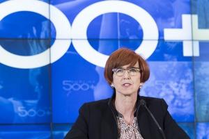 500 plus odpowiada za dezaktywizację kobiet?