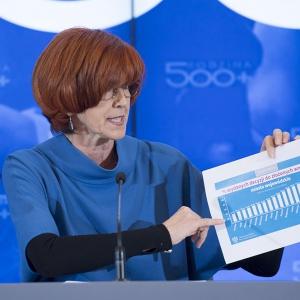Rafalska: 500 plus nie zastąpi kobietom wynagrodzenia z pracy