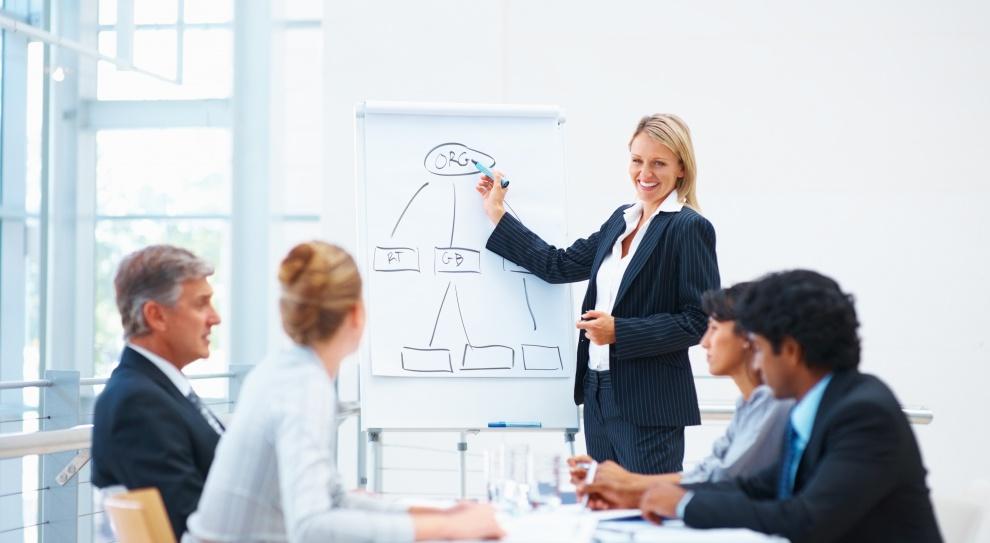 Która organizacja jest najbardziej rozpoznawalna wśród przedsiębiorców?