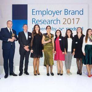 Oto 10 przedsiębiorstw, w których Polacy najbardziej chcieliby pracować