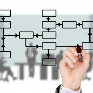 Współpraca impulsem do rozwoju firm