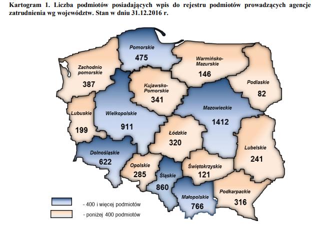 """Grafika: raport """"Informacja o działalności agencji zatrudnienia w 2016 roku"""