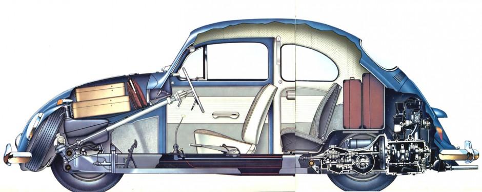 Model konstrukcji Volkswagena z 1963 roku, na schemacie jedno z ikonicznych aut marki VW Beetle, źródło: flickr.com