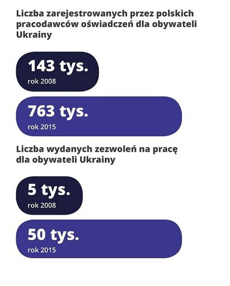 źródło: raport pracuj.pl