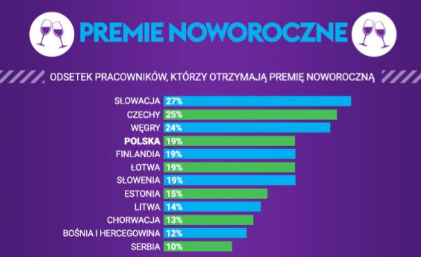 źródło: monsterpolska.pl