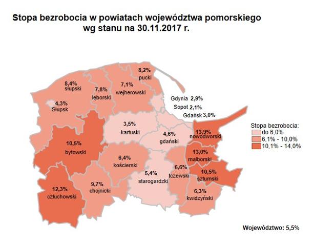 materiały: WUP w Gdańsku