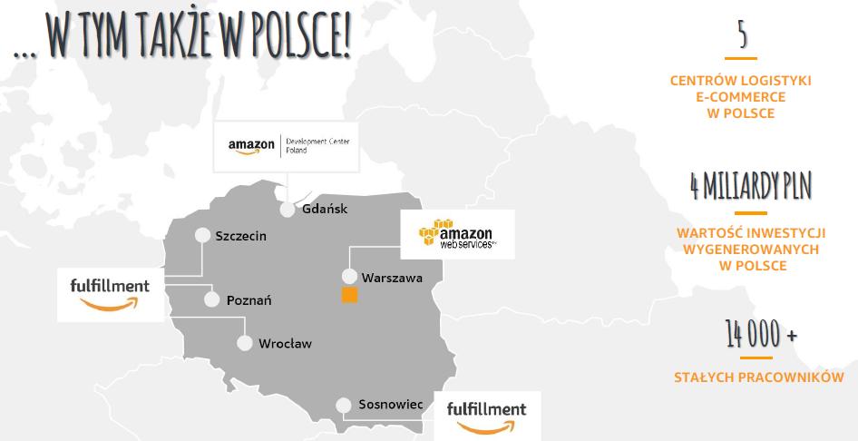 Grafika: Amazon