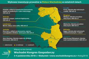 Prywatne inwestycje w Polsce wschodniej przynoszą nowe miejsca pracy