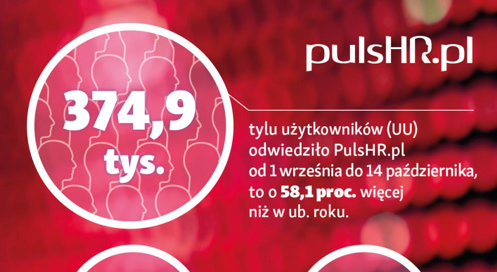 PulsHR.pl z rekordowym wynikiem