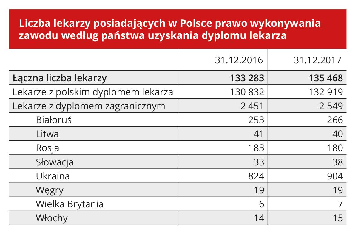 Grafika: Sławomir Mróz/PTWP