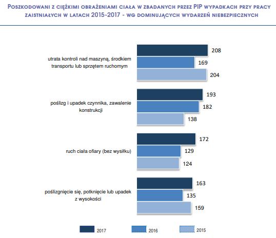 Grafika - sprawozdanie GIP