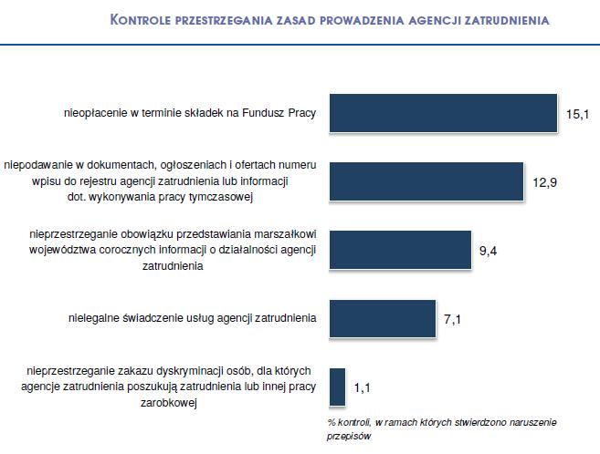 Grafika: sprawozdanie PIP