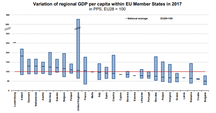 Raport Eurostat
