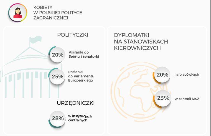 Dane z raportu Instytutu Spraw Publicznych (źródło: materiały prasowe)
