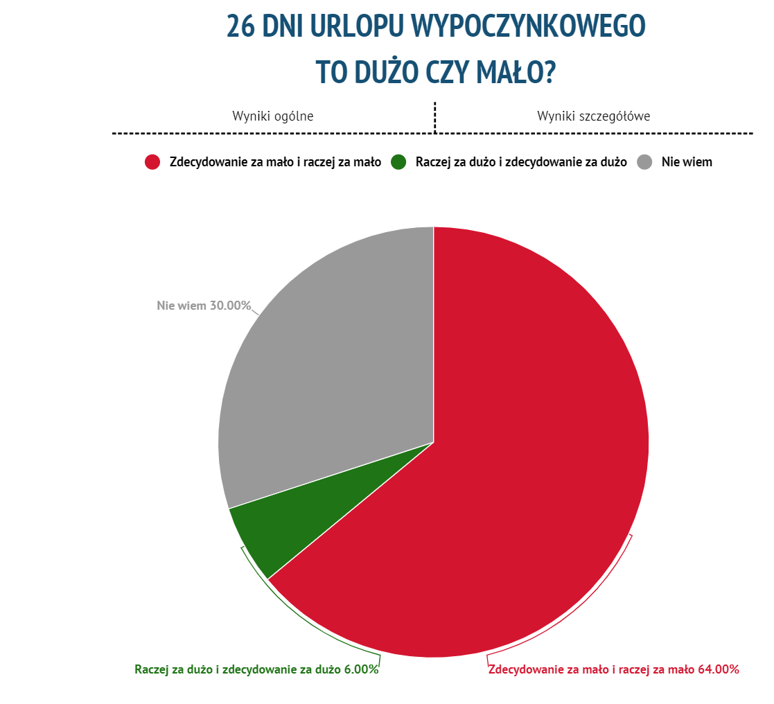 źródło: wp.pl