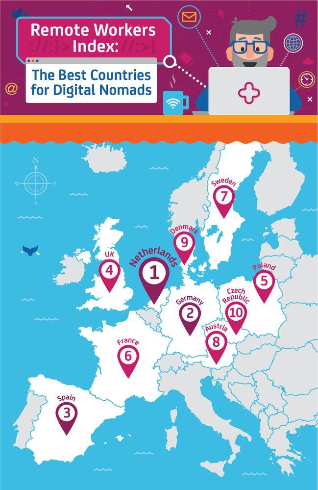 Infografika prezentuje zestawienie pierwszej dziesiątki krajów przyjaznych tzw. cyfrowym nomadom, czyli osobom pracującym zdalnie za pośrednictwem internetu (źródło: materiały prasowe/Plusnet Community/plus.net)