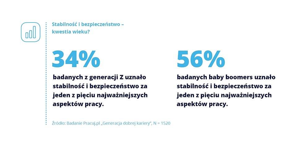 (źródło grafiki: Pracuj.pl/materiały prasowe)
