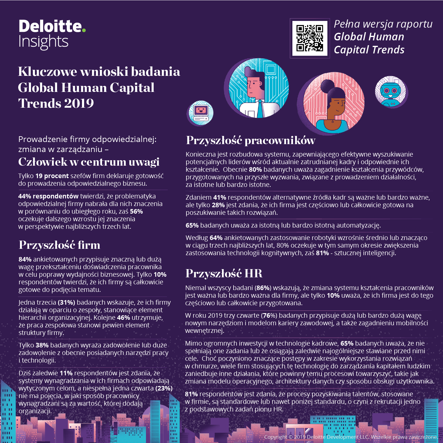 (źródło: Deloitte Global Human Capital Trends)