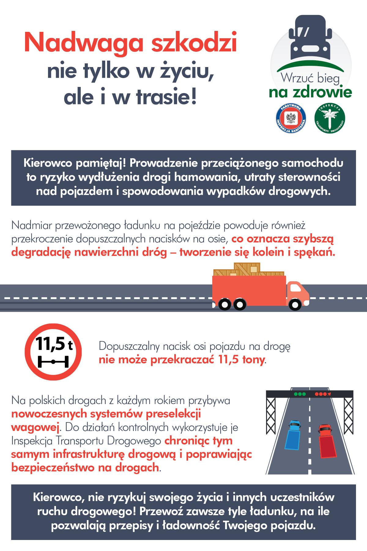 Nadwaga szkodzi kierowcom (fot. gis.gov.pl)
