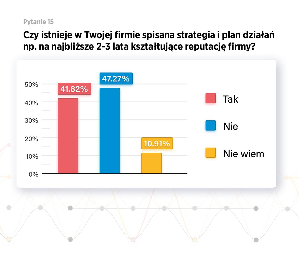 (źródło: onboard.pl/materiały prasowe)