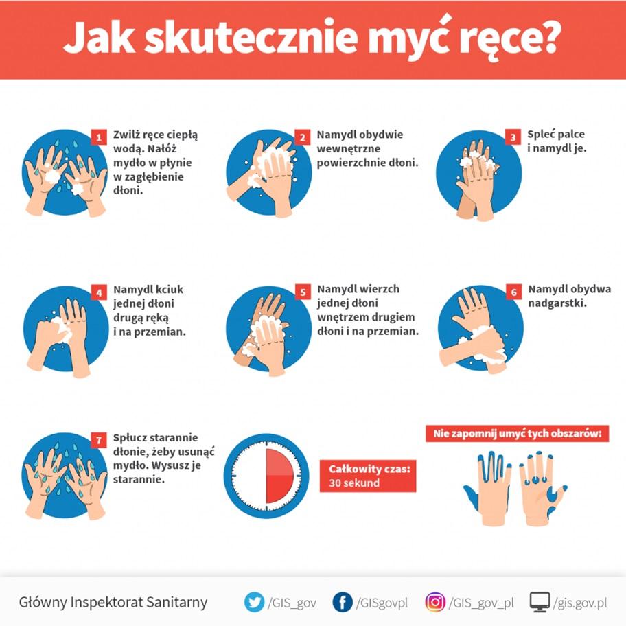 Mycie rąk.jpg