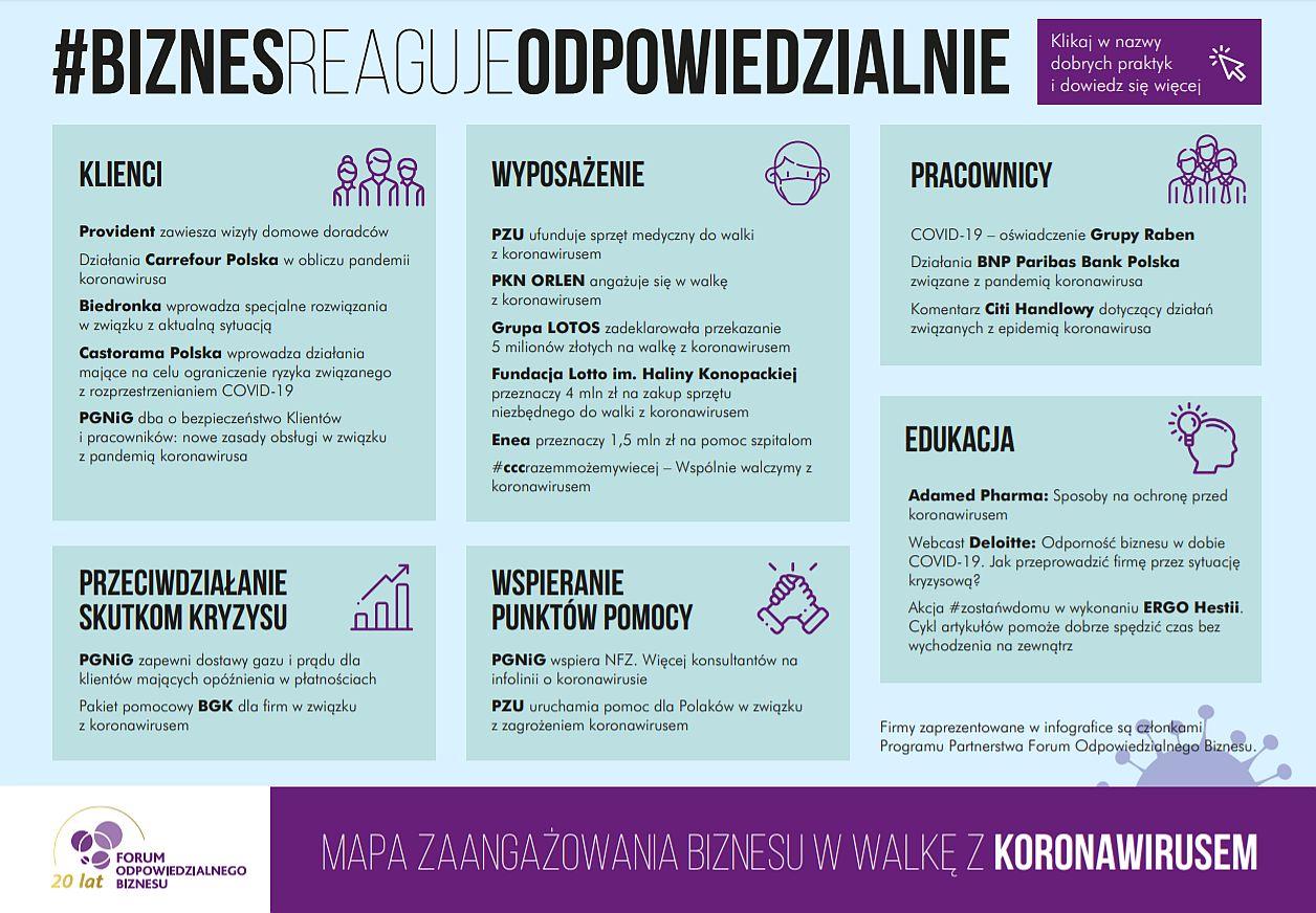 źródło: mat.pras.