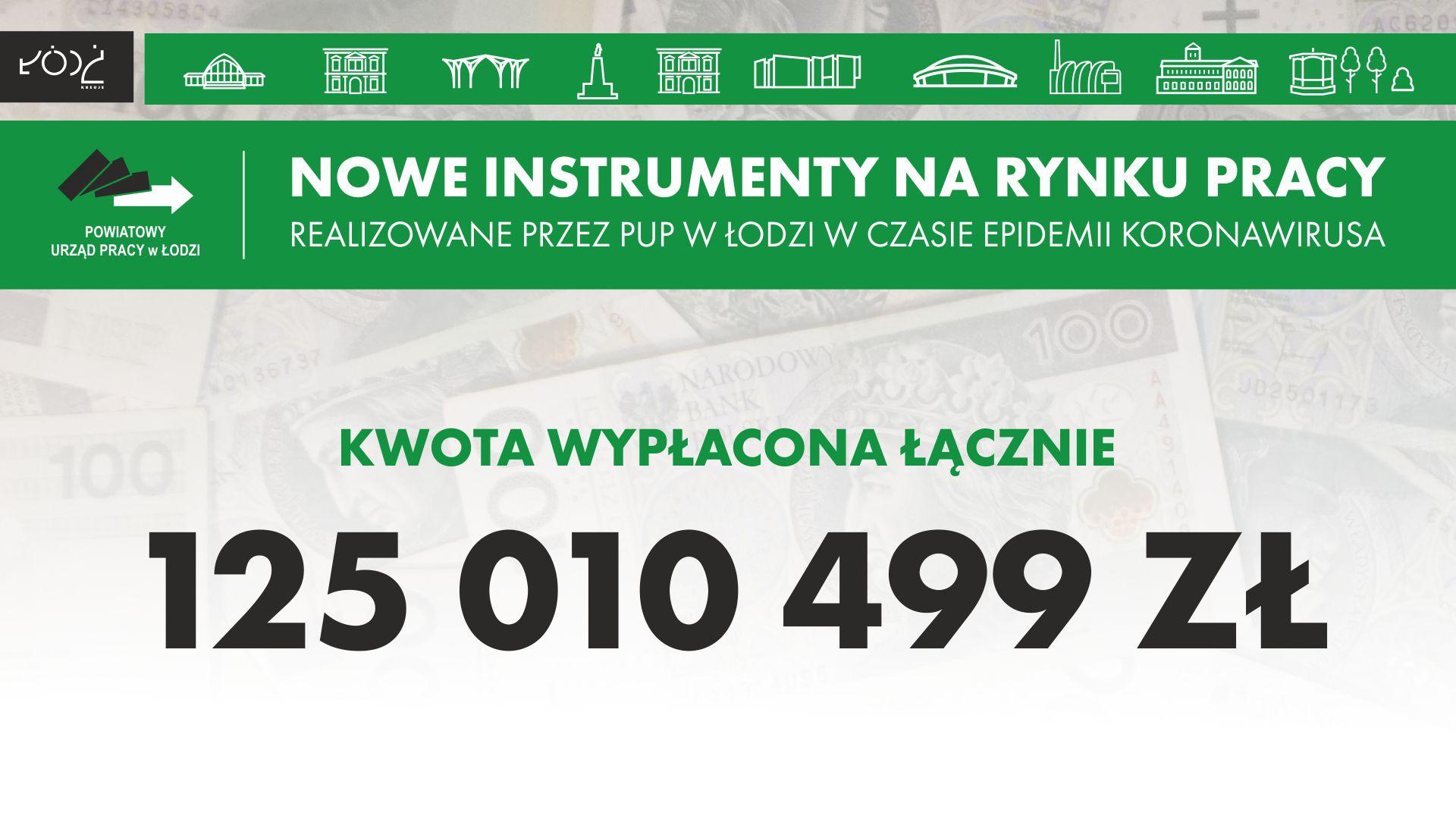 W ramach tarczy antykryzysowej Powiatowy Urząd Pracy w Łodzi wypłacił już przedsiębiorcom kwotę 125 mln zł (fot. uml.lodz.pl)