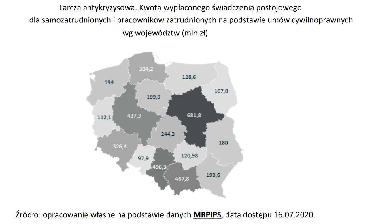 Kwota wypłaconego świadczenia postojowego (Źródło: Raport PARP)