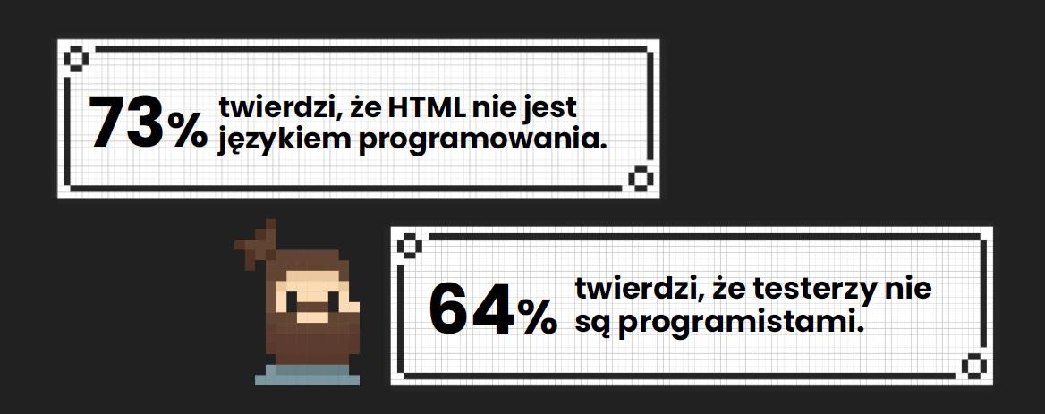 Według programistów HTML nie jest językiem programowania, a tester nie jest programistą (Źródło: No Fluff Jobs)