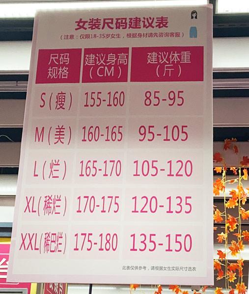 Źródło: Weibo/@迷惑行為大賞