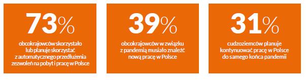 Grafika: raport EWL