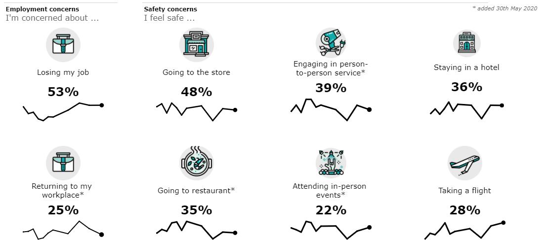 Grafika: raport Deloitte