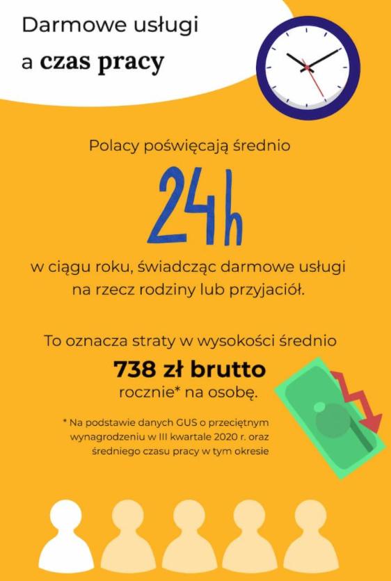 Grafika: LiveCareer Polska