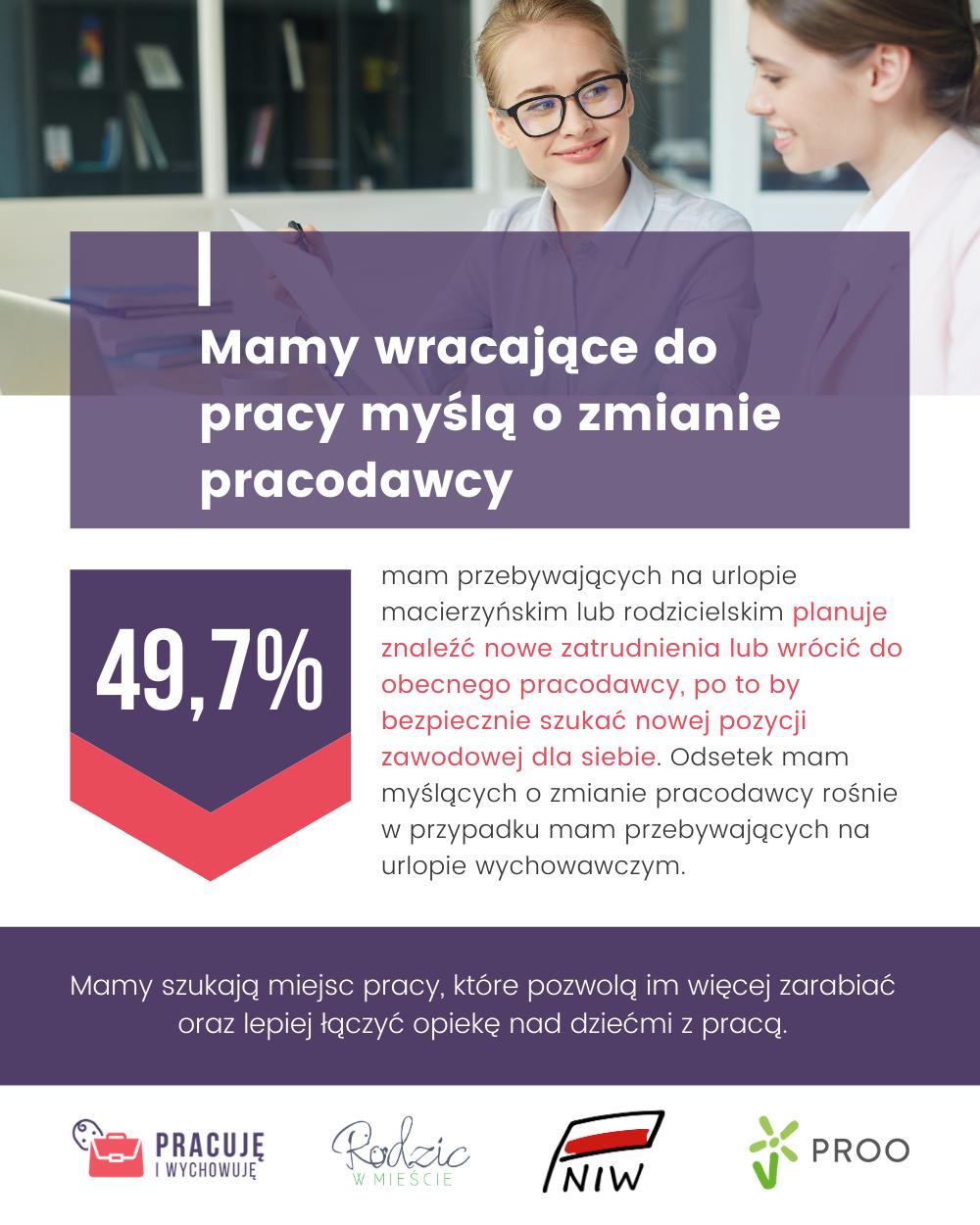 """Grafika: Raport """"Macierzyństwo a aktywność zawodowa"""""""