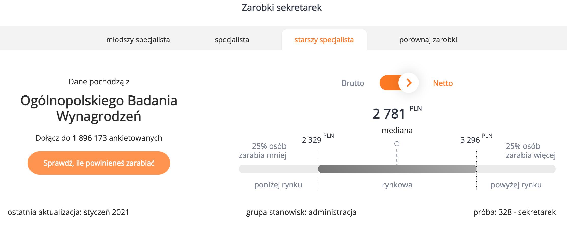 źródło: wynagrodzenia.pl